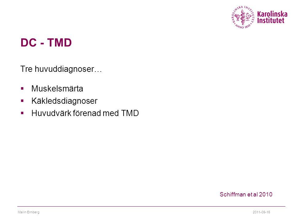 DC - TMD Tre huvuddiagnoser… Muskelsmärta Käkledsdiagnoser