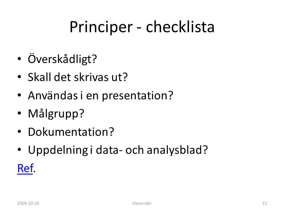 Principer - checklista