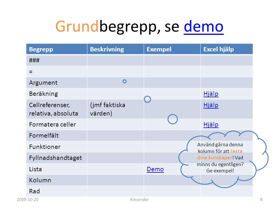 Grundbegrepp, se demo Begrepp Beskrivning Exempel Excel hjälp ### =