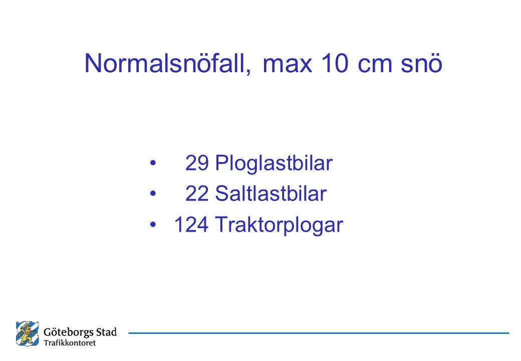 Normalsnöfall, max 10 cm snö