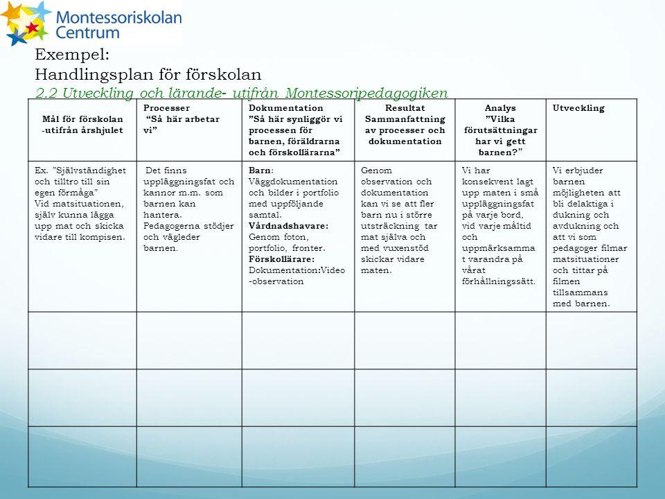 Handlingsplan för förskolan