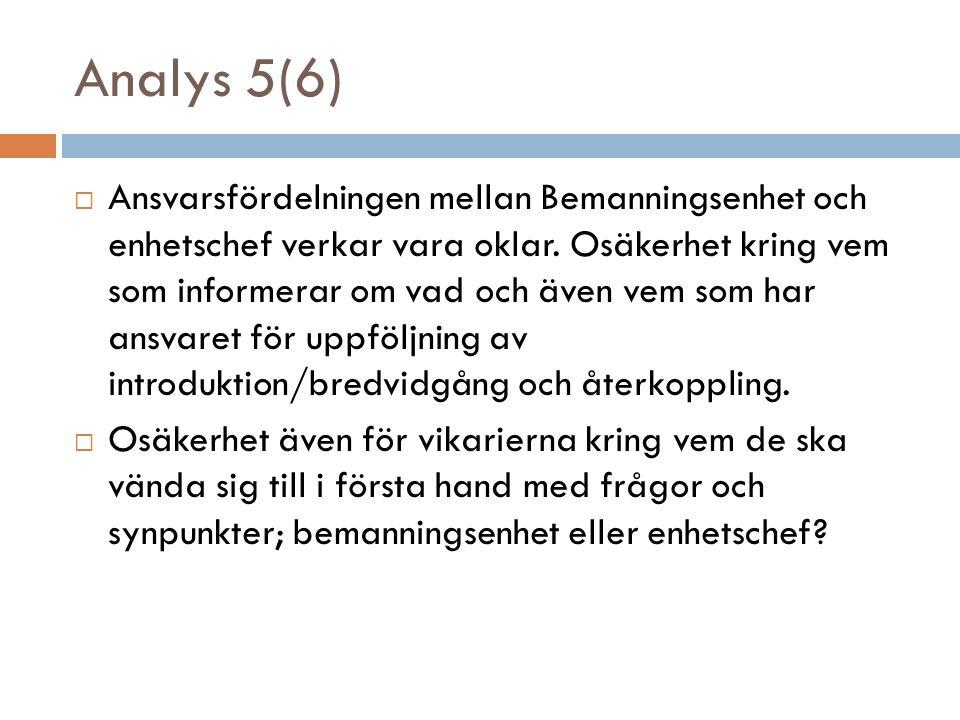Analys 5(6)
