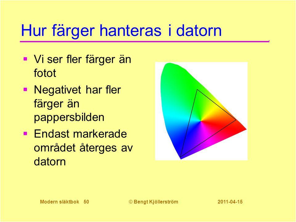 Hur färger hanteras i datorn
