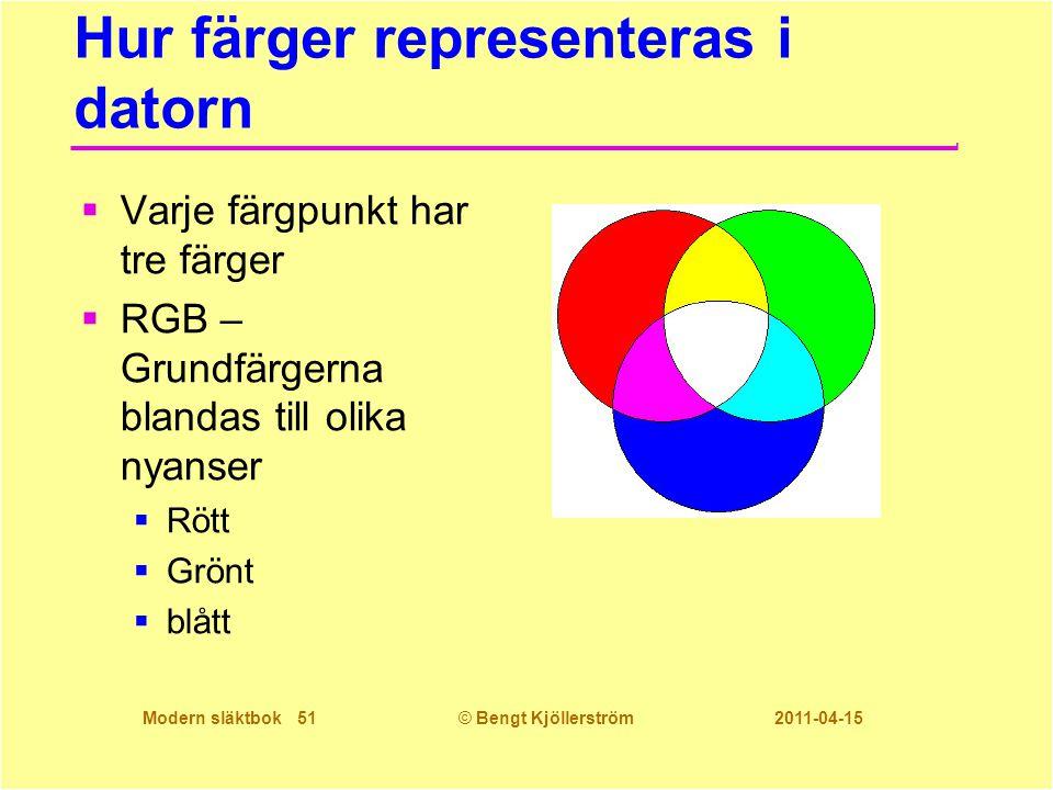 Hur färger representeras i datorn