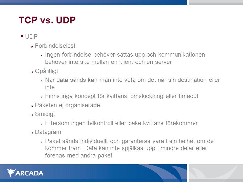 TCP vs. UDP UDP Förbindelselöst