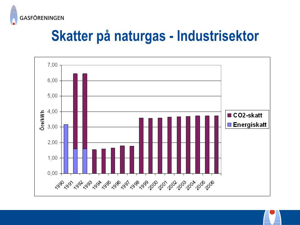 Skatter på naturgas - Industrisektor