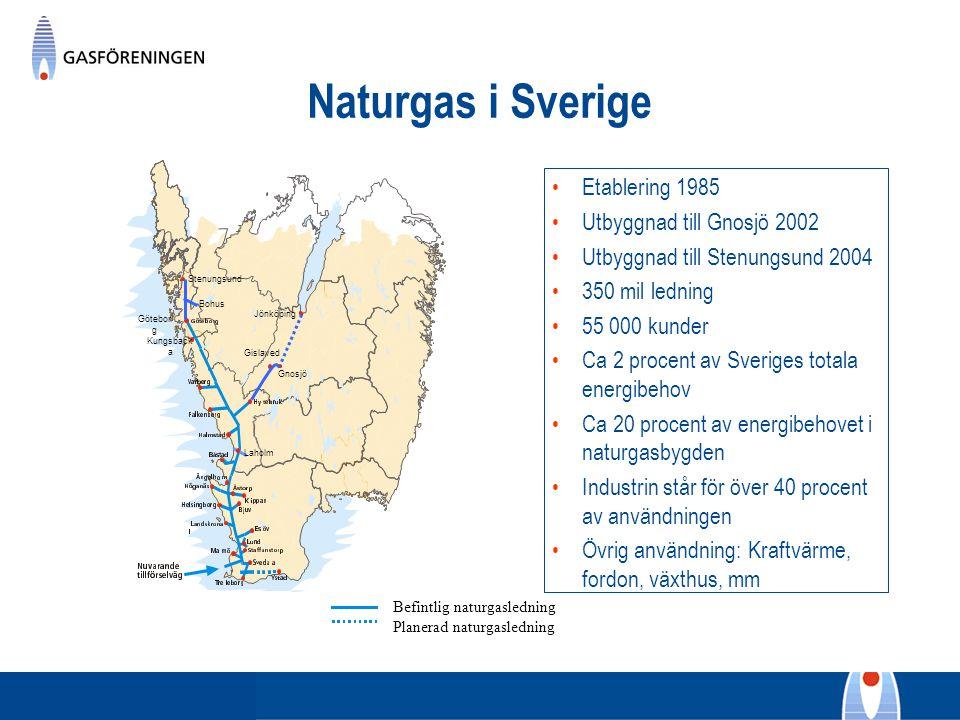 Naturgas i Sverige Etablering 1985 Utbyggnad till Gnosjö 2002