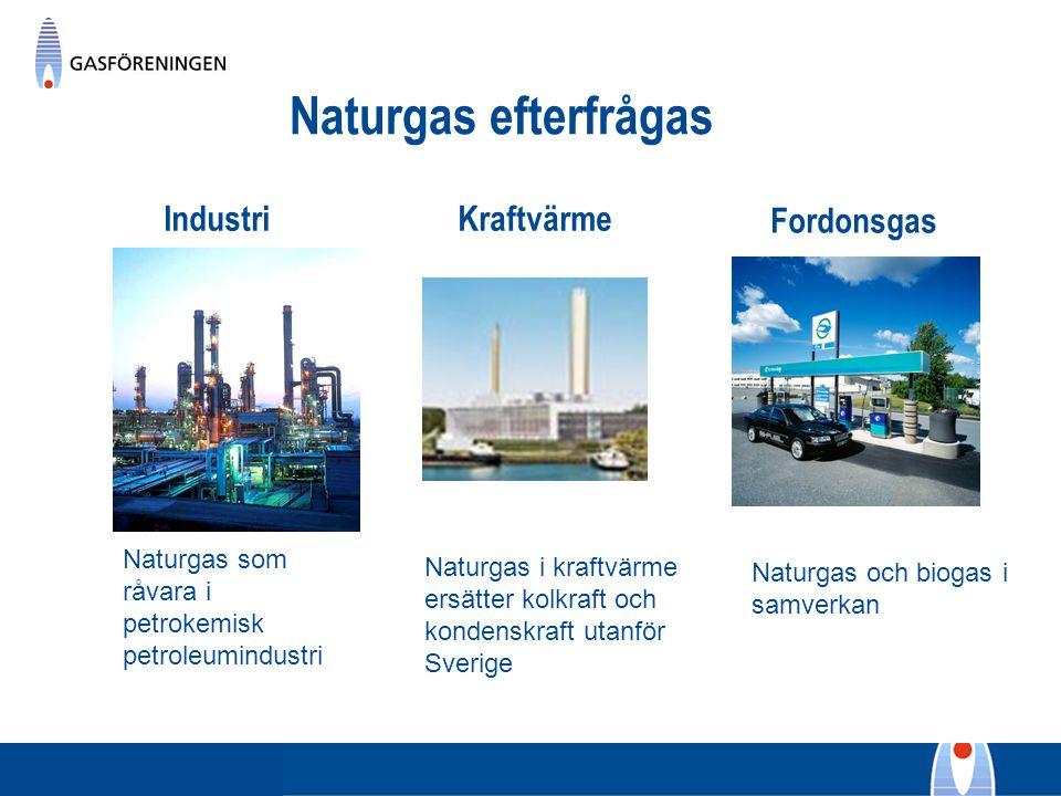 Naturgas efterfrågas Industri Kraftvärme Fordonsgas