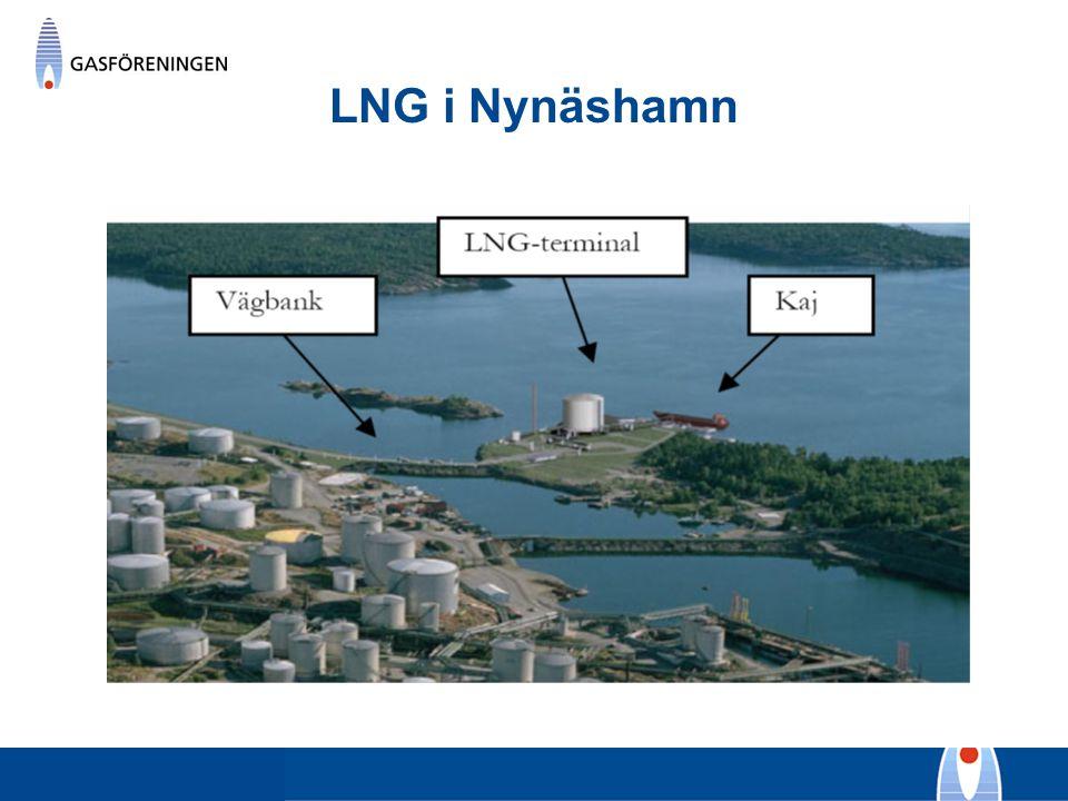 LNG i Nynäshamn