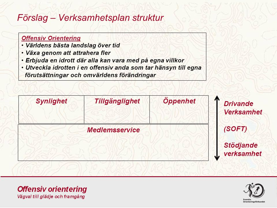 Förslag – Verksamhetsplan struktur
