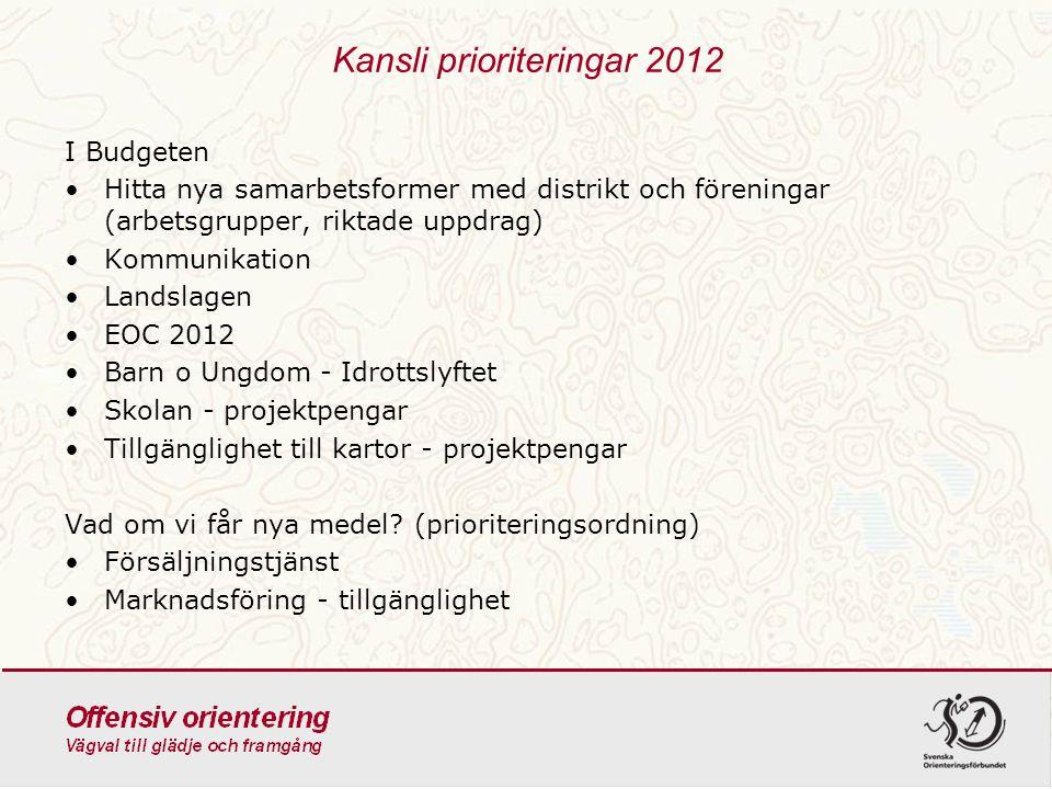 Kansli prioriteringar 2012