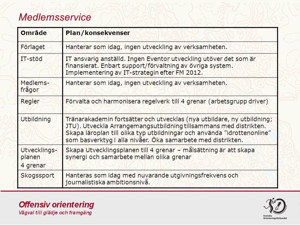 Medlemsservice Område Plan/konsekvenser Förlaget
