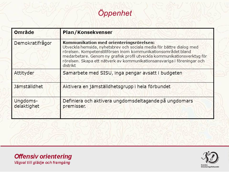 Öppenhet Område Plan/Konsekvenser Demokratifrågor Attityder