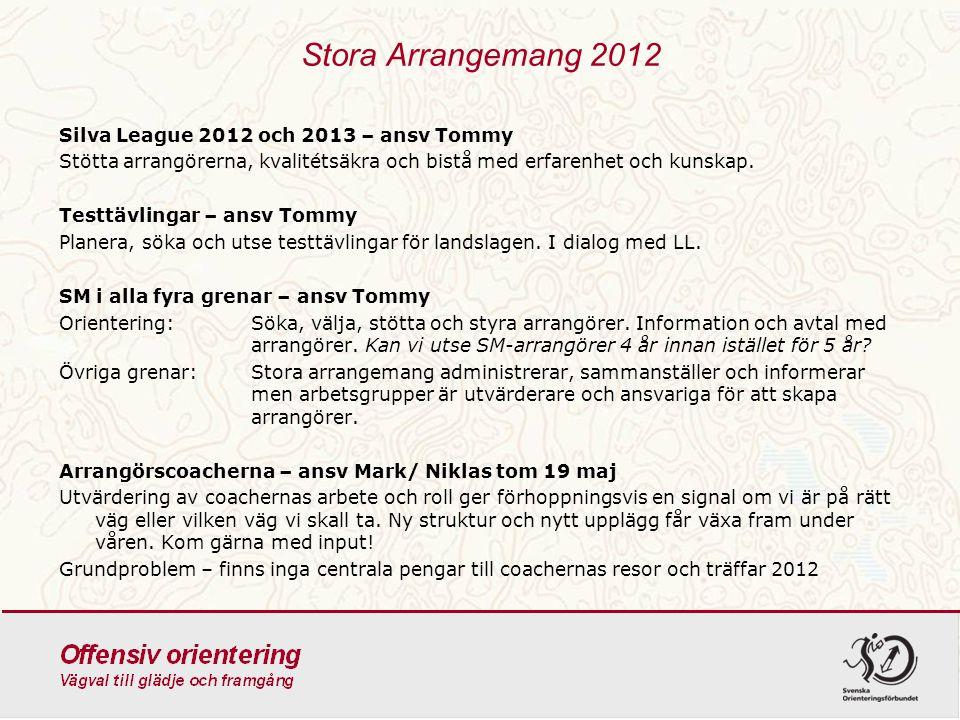 Stora Arrangemang 2012 Silva League 2012 och 2013 – ansv Tommy