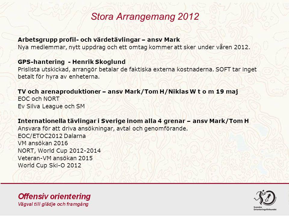 Stora Arrangemang 2012 Arbetsgrupp profil- och värdetävlingar – ansv Mark.