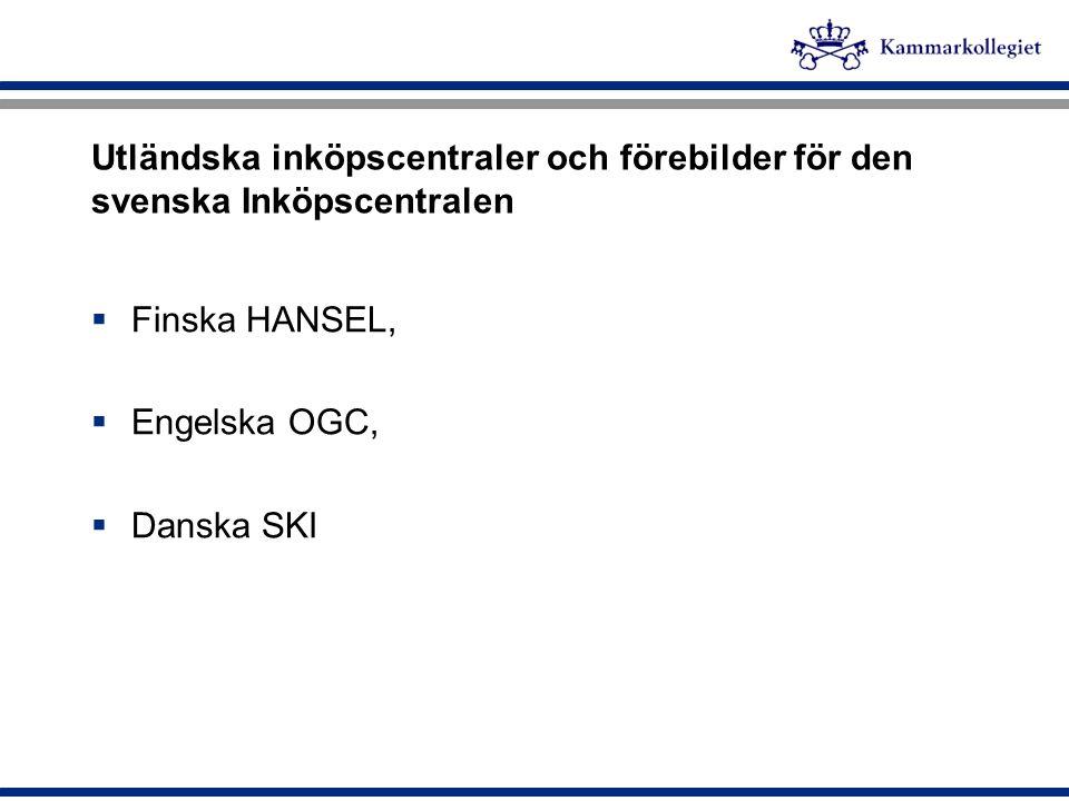 Utländska inköpscentraler och förebilder för den svenska Inköpscentralen