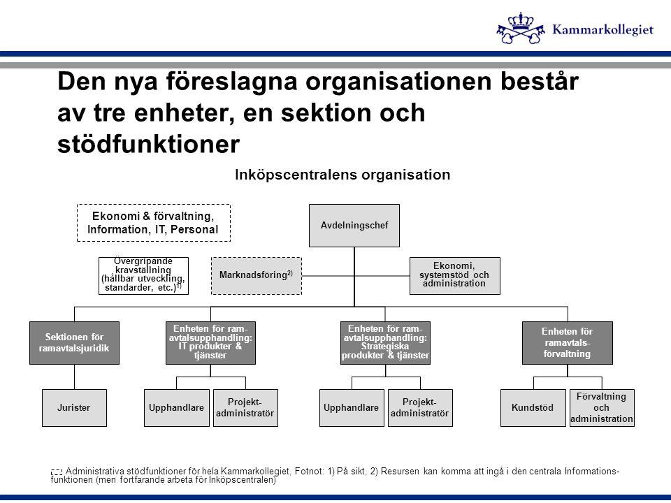 Den nya föreslagna organisationen består av tre enheter, en sektion och stödfunktioner