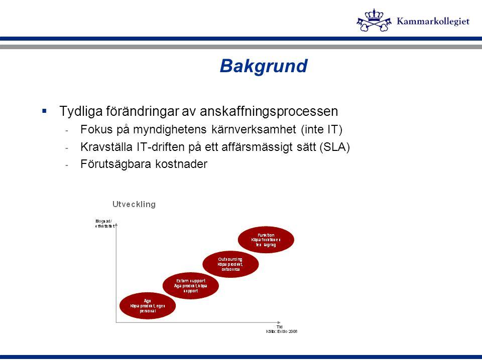 Bakgrund Tydliga förändringar av anskaffningsprocessen