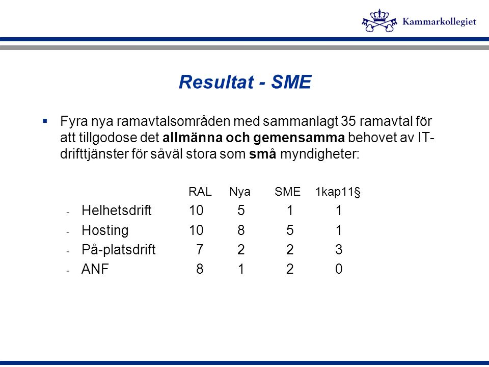 Resultat - SME