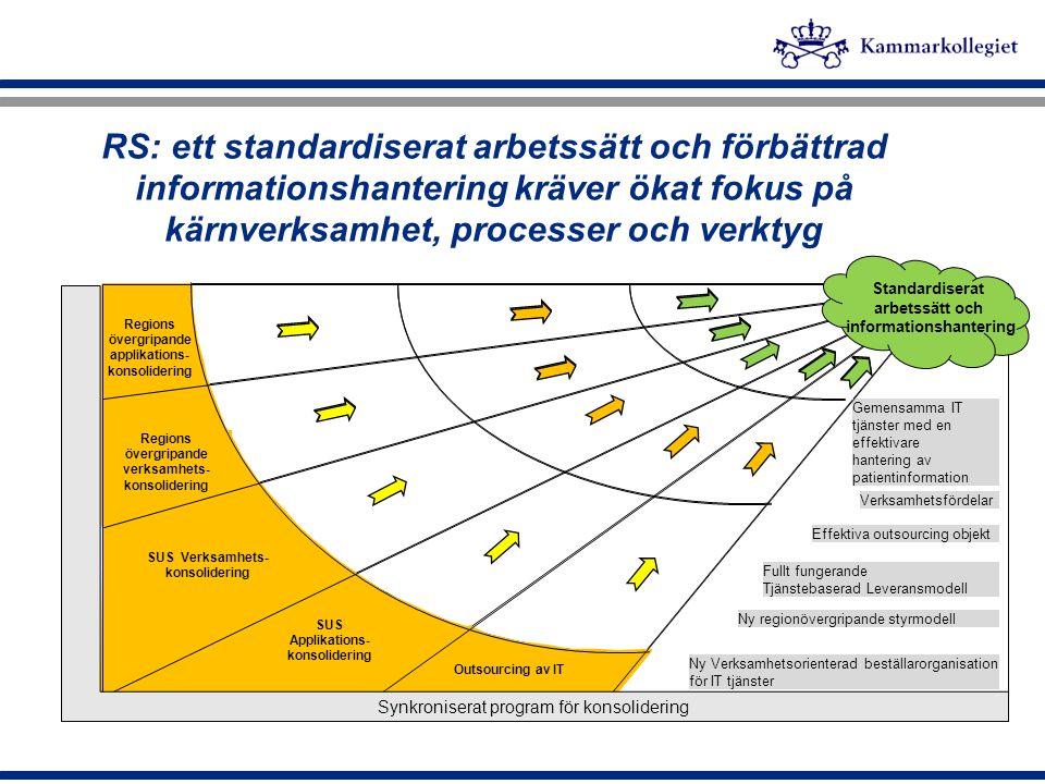 RS: ett standardiserat arbetssätt och förbättrad informationshantering kräver ökat fokus på kärnverksamhet, processer och verktyg