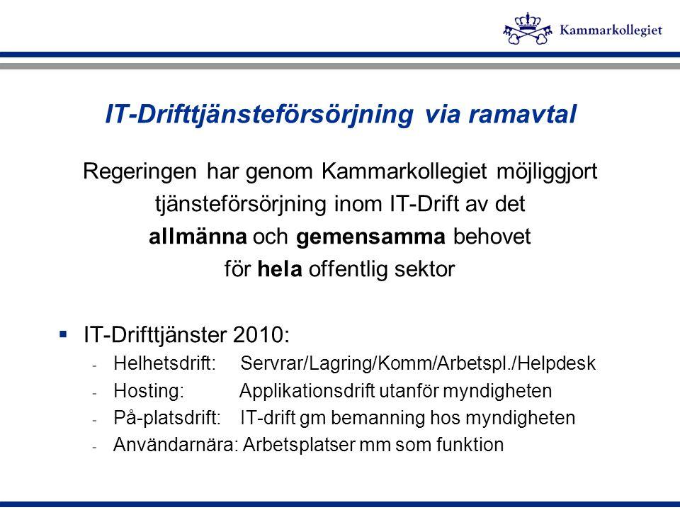 IT-Drifttjänsteförsörjning via ramavtal