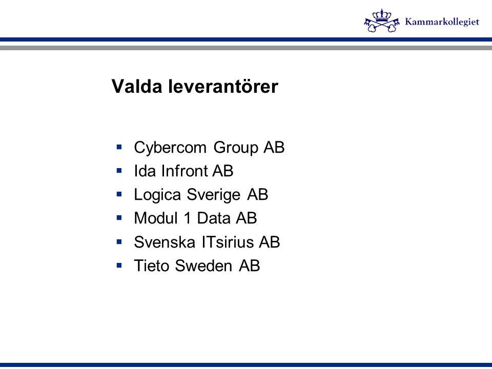 Valda leverantörer Cybercom Group AB Ida Infront AB Logica Sverige AB