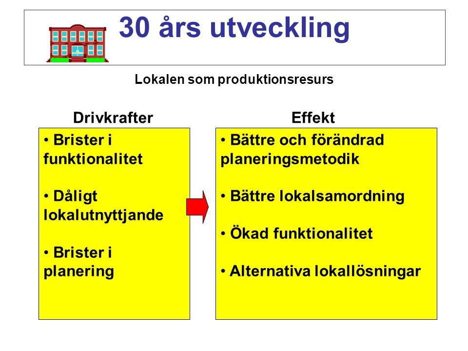 Lokalen som produktionsresurs
