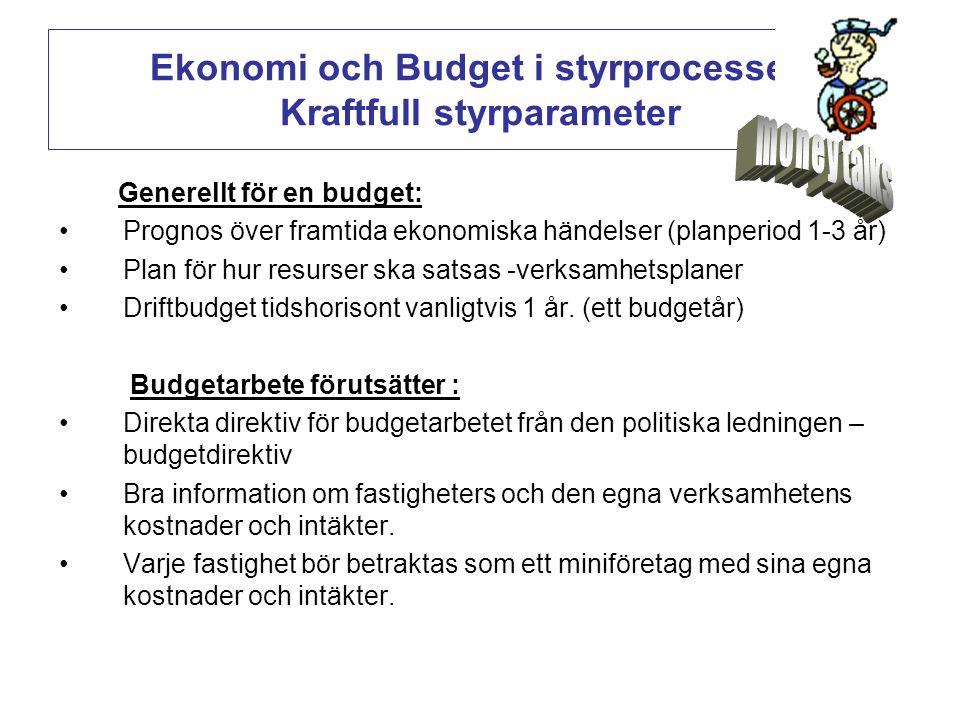 Ekonomi och Budget i styrprocessen Kraftfull styrparameter