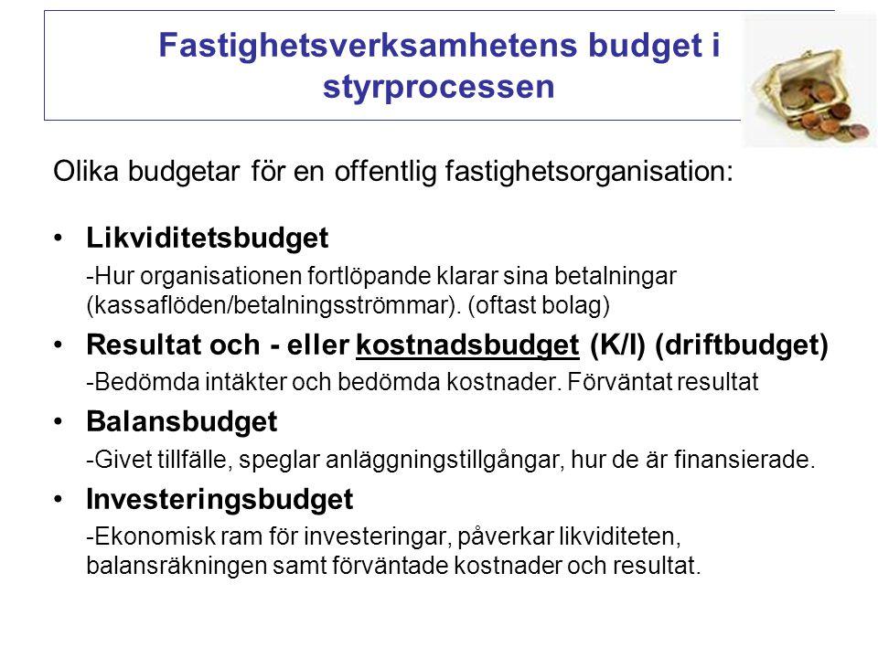 Fastighetsverksamhetens budget i styrprocessen