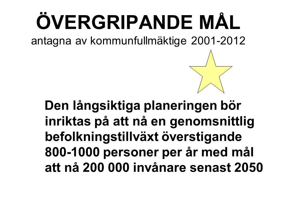 ÖVERGRIPANDE MÅL antagna av kommunfullmäktige 2001-2012