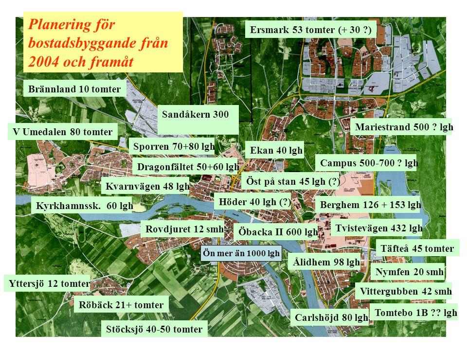 bostadsbyggande från 2004 och framåt