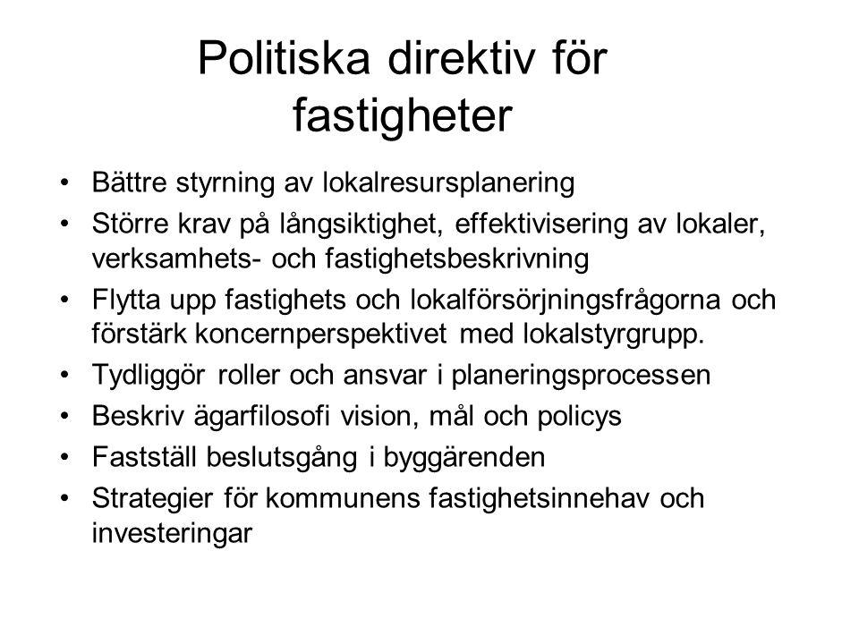 Politiska direktiv för fastigheter
