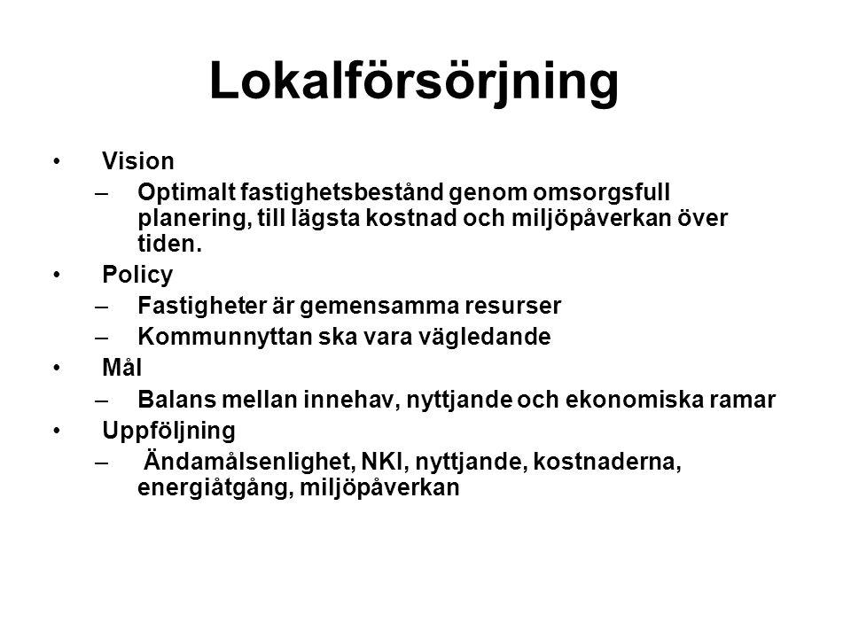 Lokalförsörjning Vision