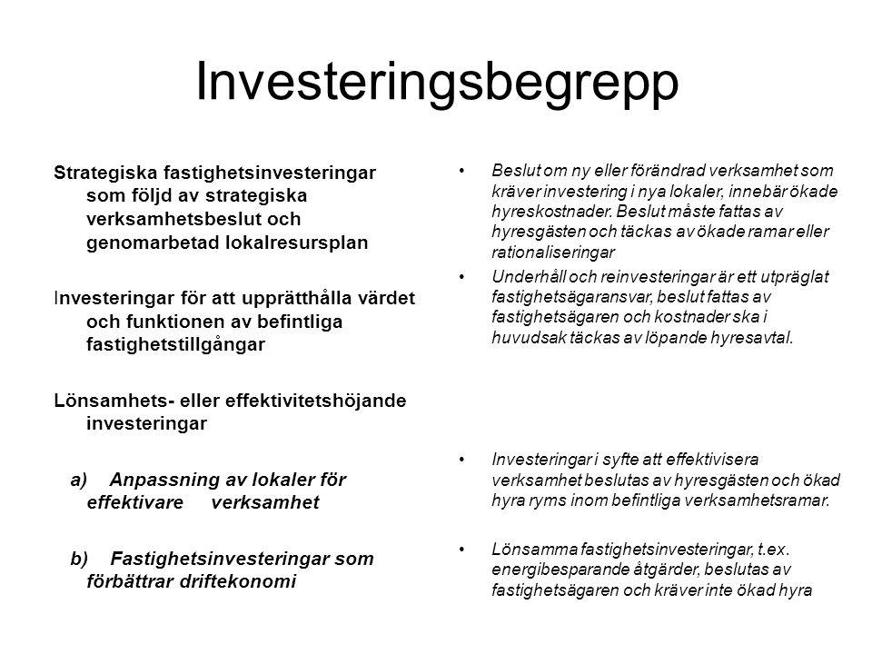 Investeringsbegrepp Strategiska fastighetsinvesteringar som följd av strategiska verksamhetsbeslut och genomarbetad lokalresursplan.