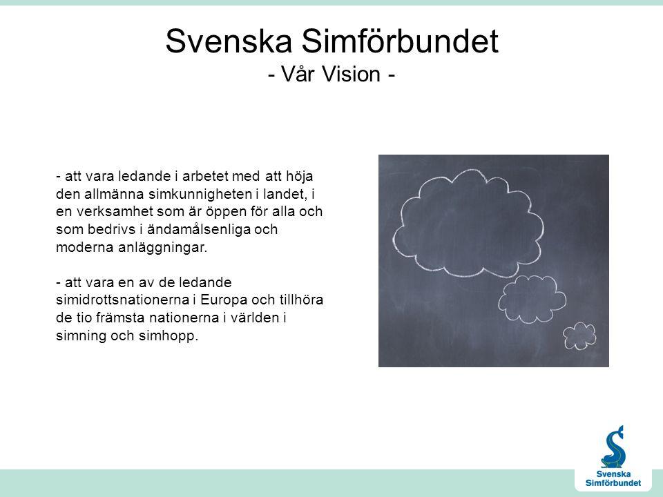 Svenska Simförbundet - Vår Vision -