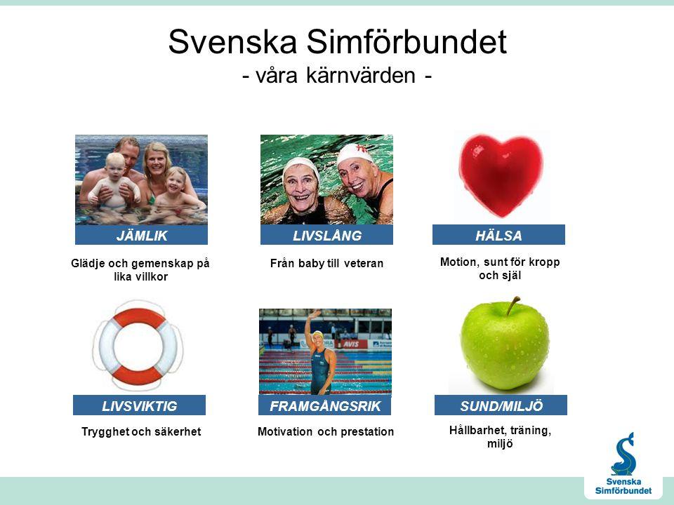 Svenska Simförbundet - våra kärnvärden -