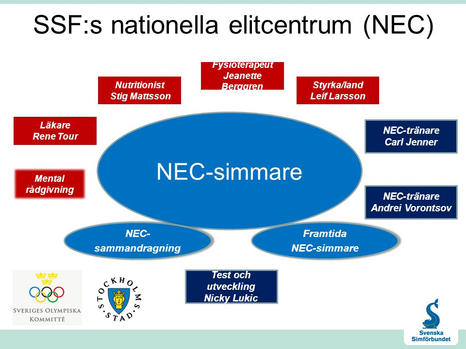 SSF:s nationella elitcentrum (NEC)