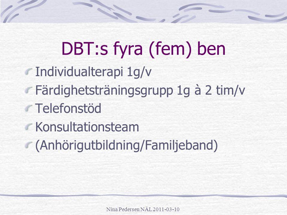 DBT:s fyra (fem) ben Individualterapi 1g/v