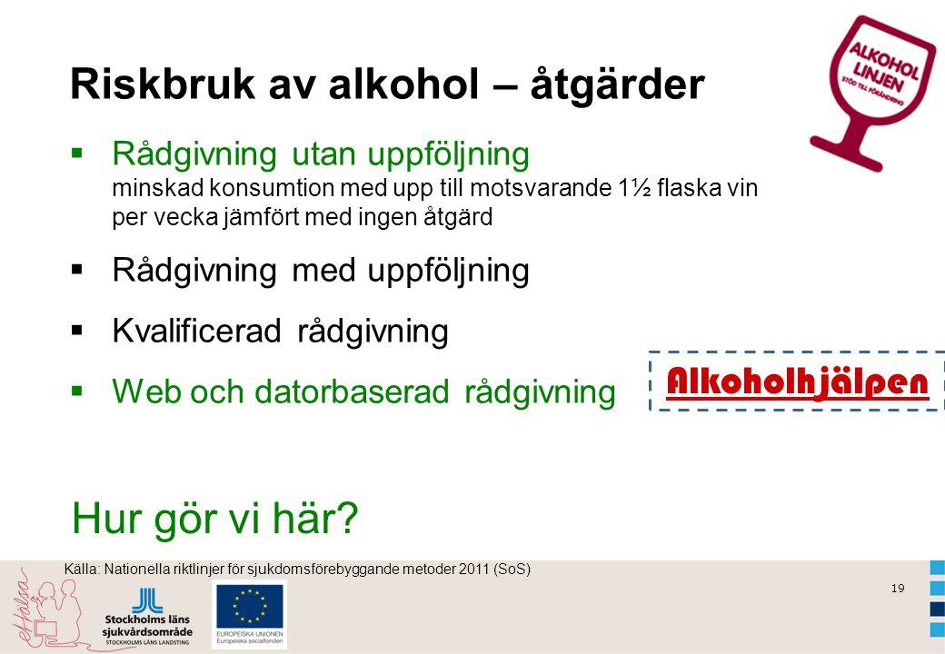 Riskbruk av alkohol – åtgärder