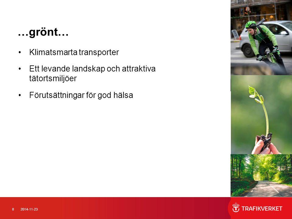 …grönt… Klimatsmarta transporter
