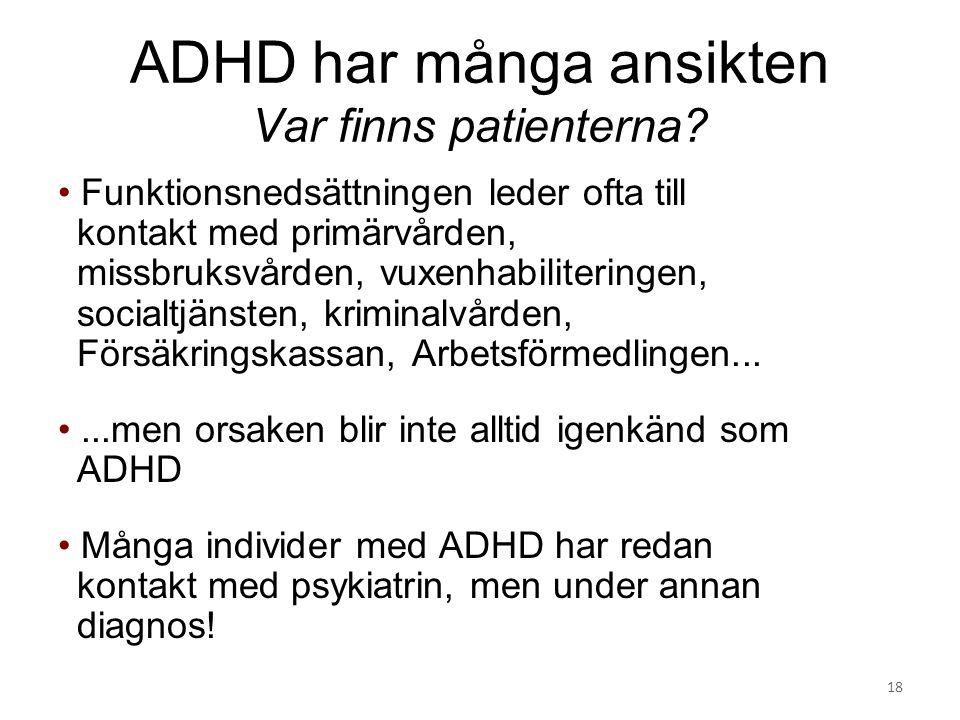 ADHD har många ansikten Var finns patienterna