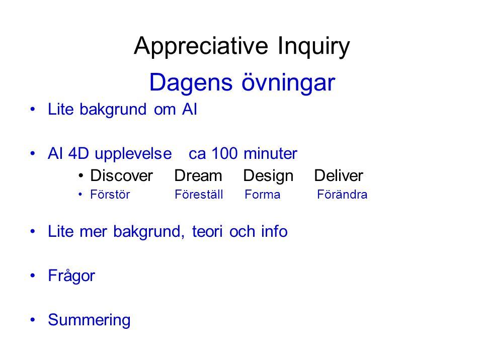 Appreciative Inquiry Dagens övningar Lite bakgrund om AI