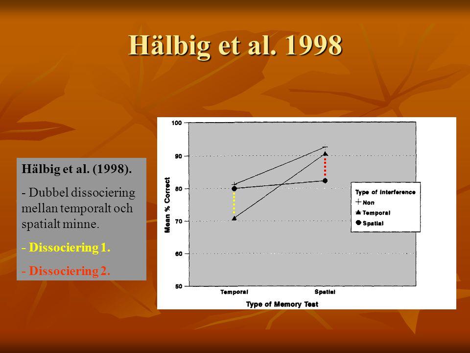 Hälbig et al. 1998 Hälbig et al. (1998).