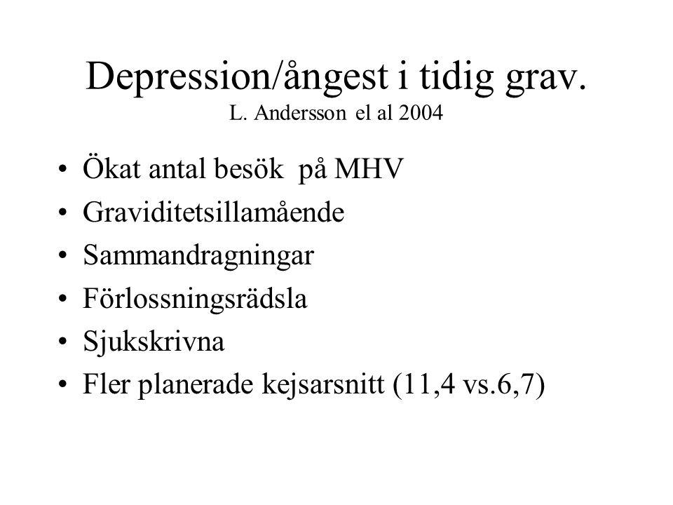 Depression/ångest i tidig grav. L. Andersson el al 2004