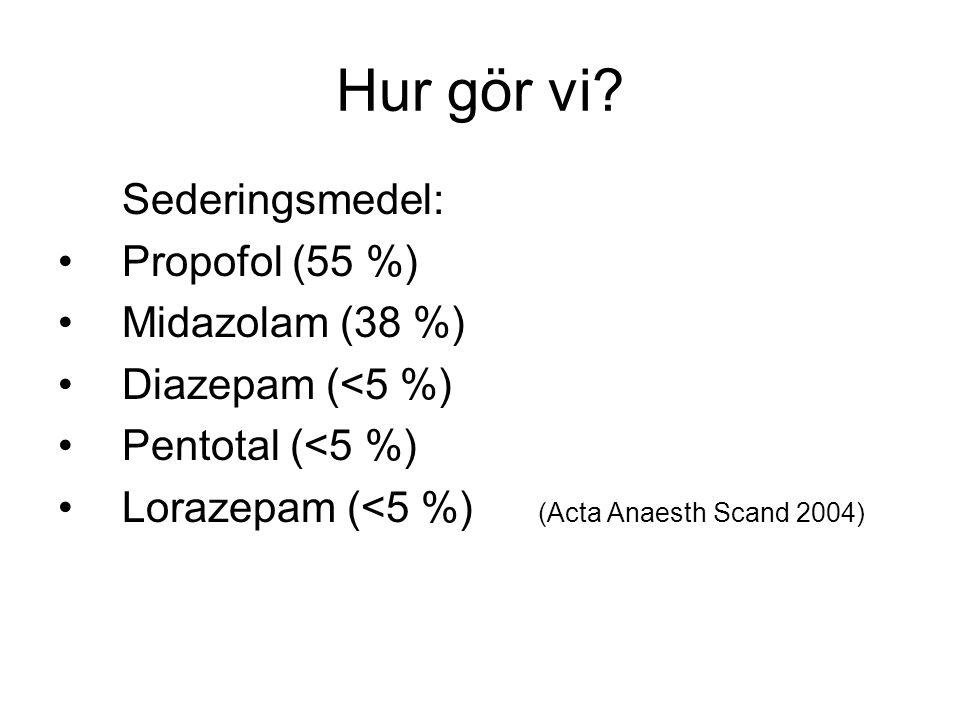 Hur gör vi Sederingsmedel: Propofol (55 %) Midazolam (38 %)