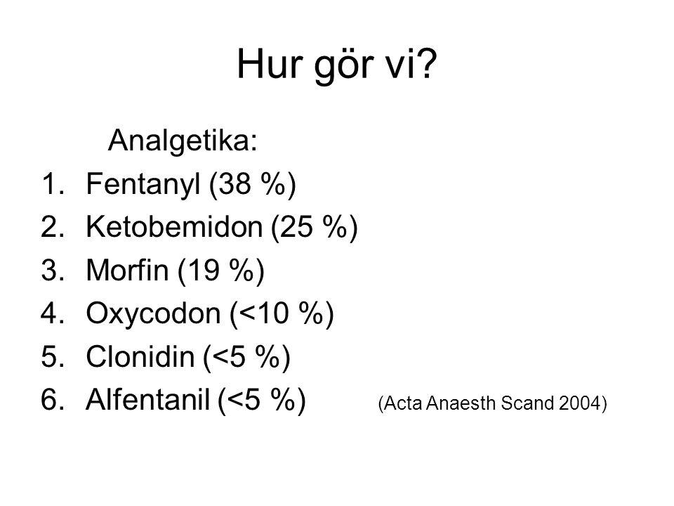 Hur gör vi Analgetika: Fentanyl (38 %) Ketobemidon (25 %)