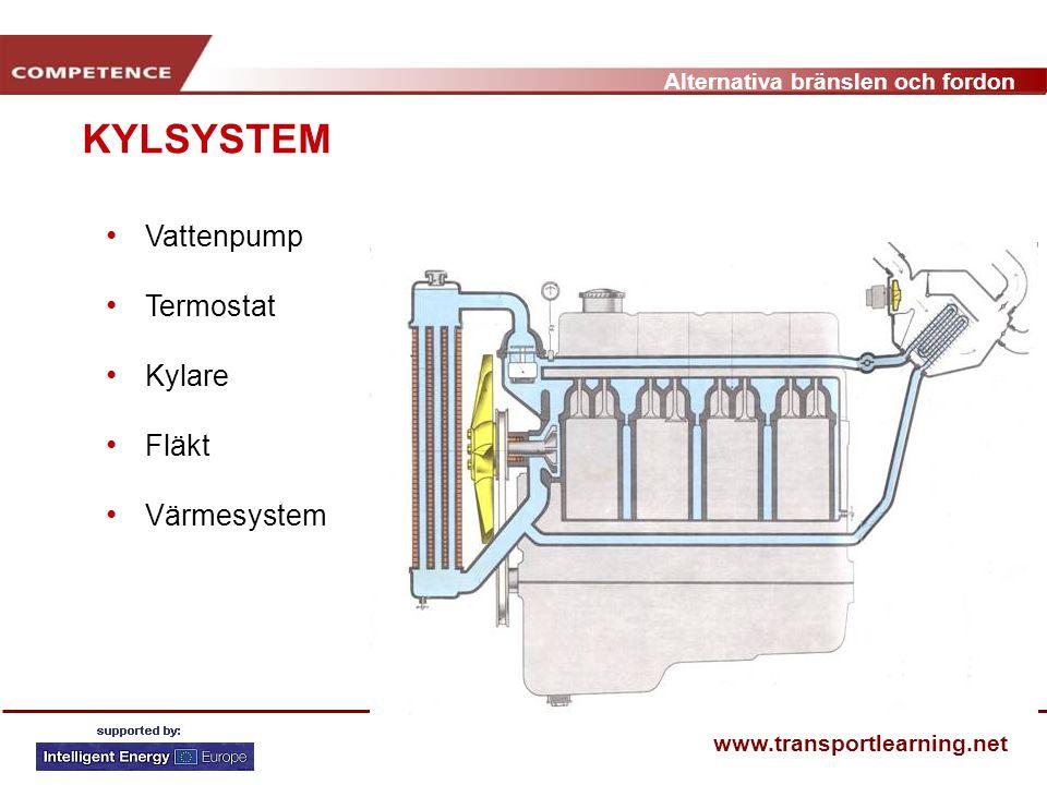 KYLSYSTEM Vattenpump Termostat Kylare Fläkt Värmesystem