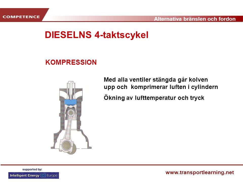 DIESELNS 4-taktscykel KOMPRESSION