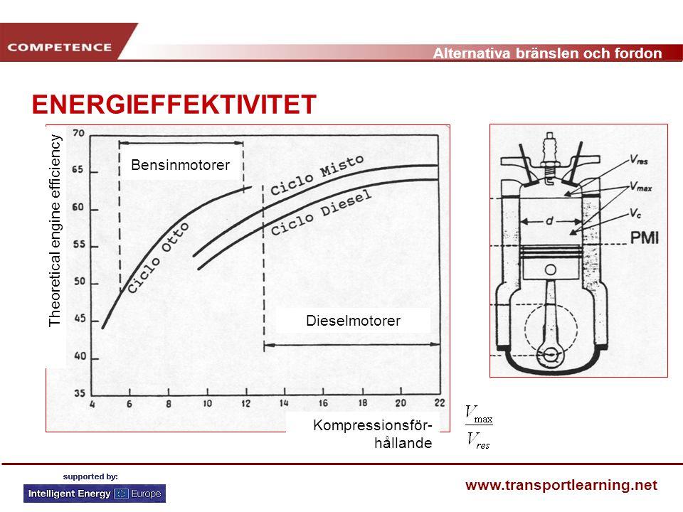 ENERGIEFFEKTIVITET Bensinmotorer Theoretical engine efficiency