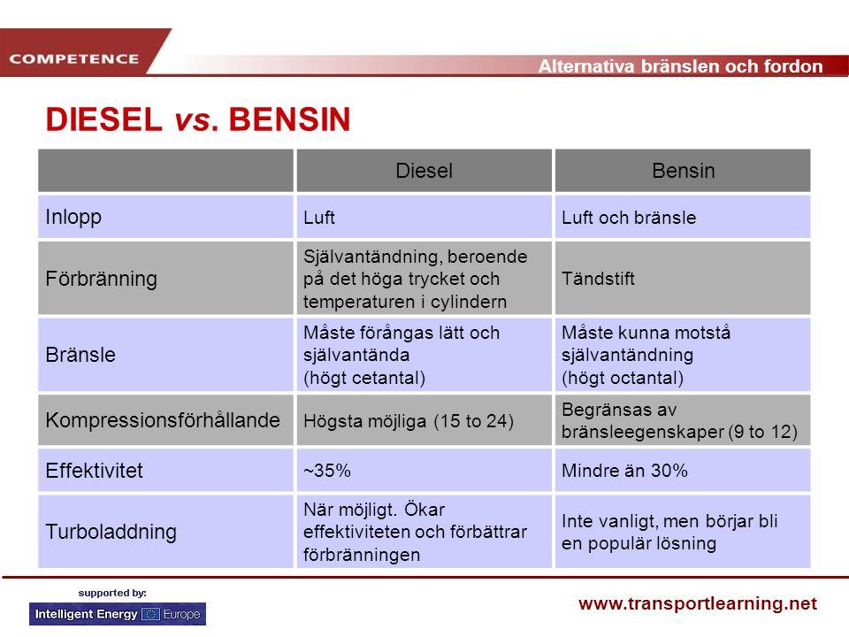 DIESEL vs. BENSIN Diesel Bensin Inlopp Förbränning Bränsle